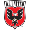 prediksi-skor-dc-united-vs-atlanta-united-22-juni-2017